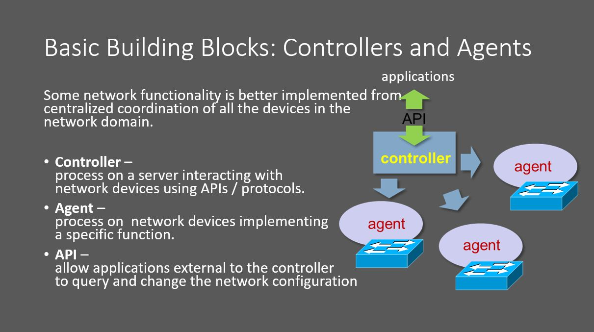The roles of controllers and agents.
