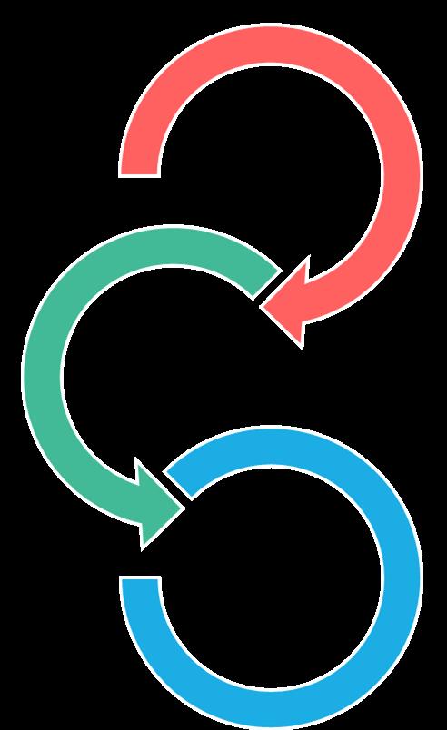 workforce modernization strategy framework