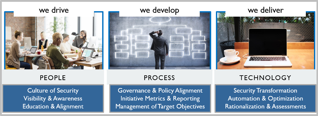 WWT security engagement model