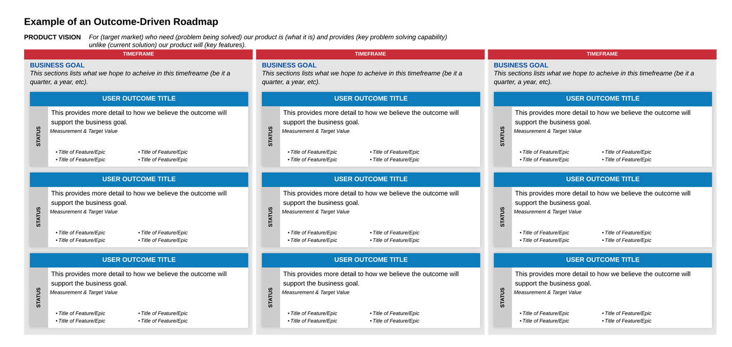 example of an outcome-driven roadmap