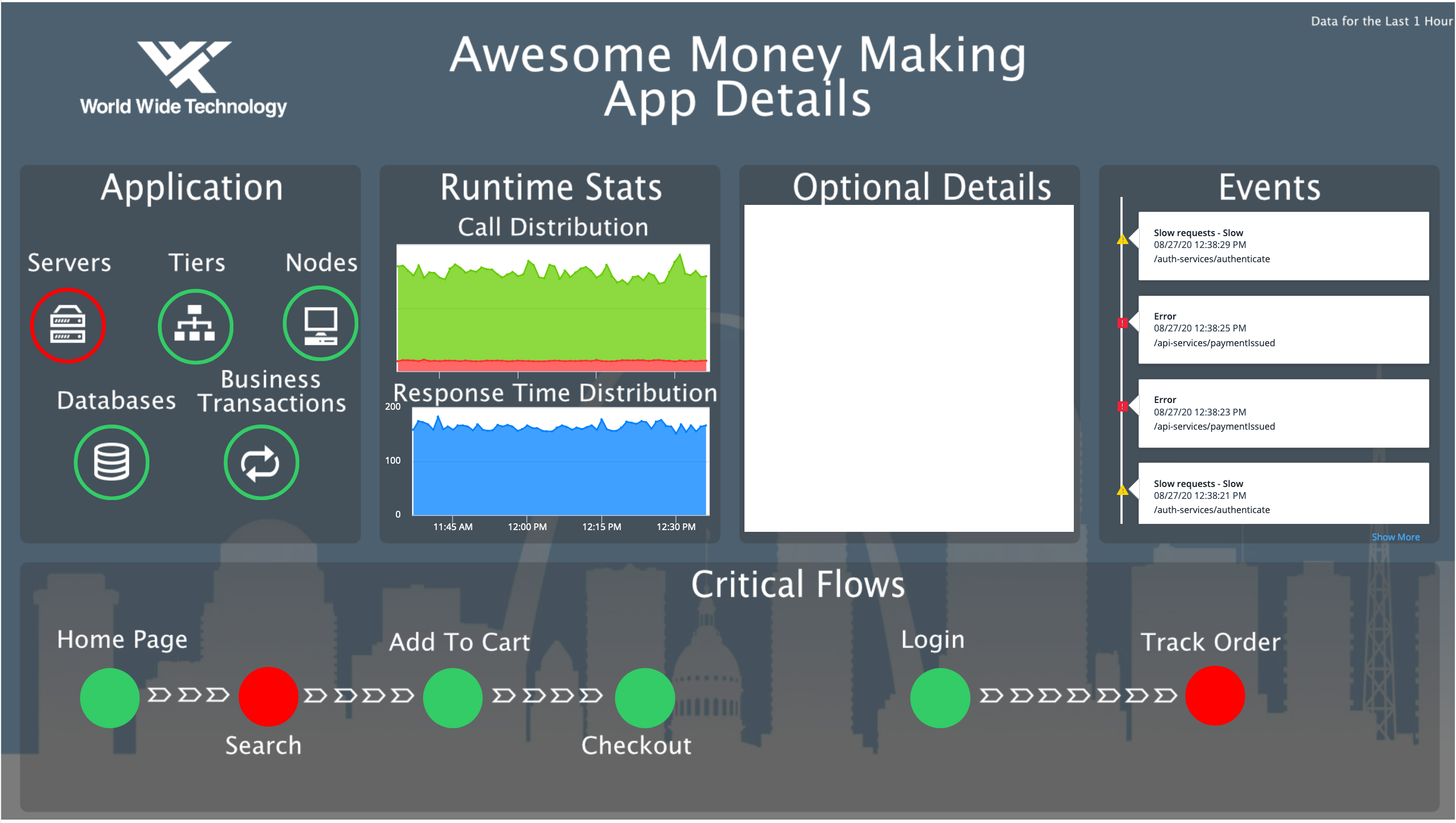 concept dashboard