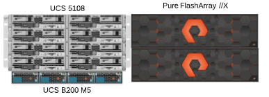 Converged Infrastructure from Cisco and Pure Storage