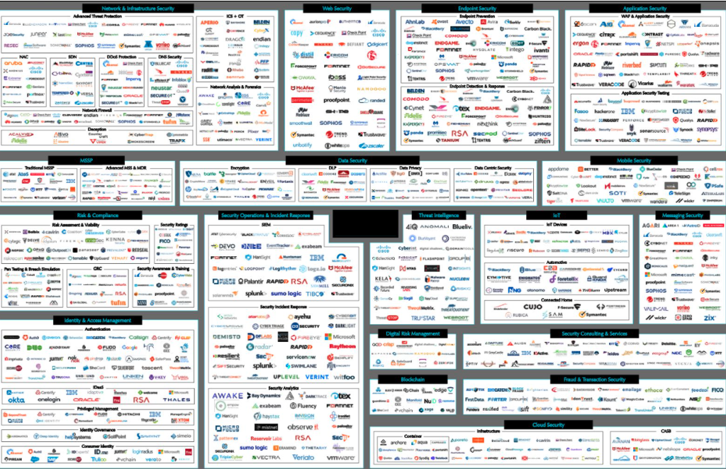 Cybersecurity tools landscape