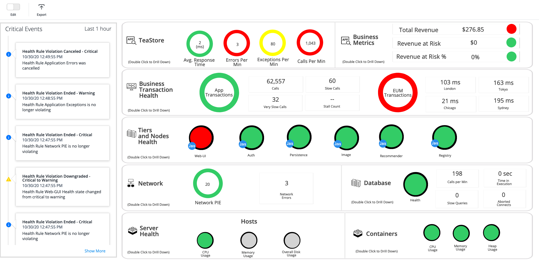 OPS type dashboard