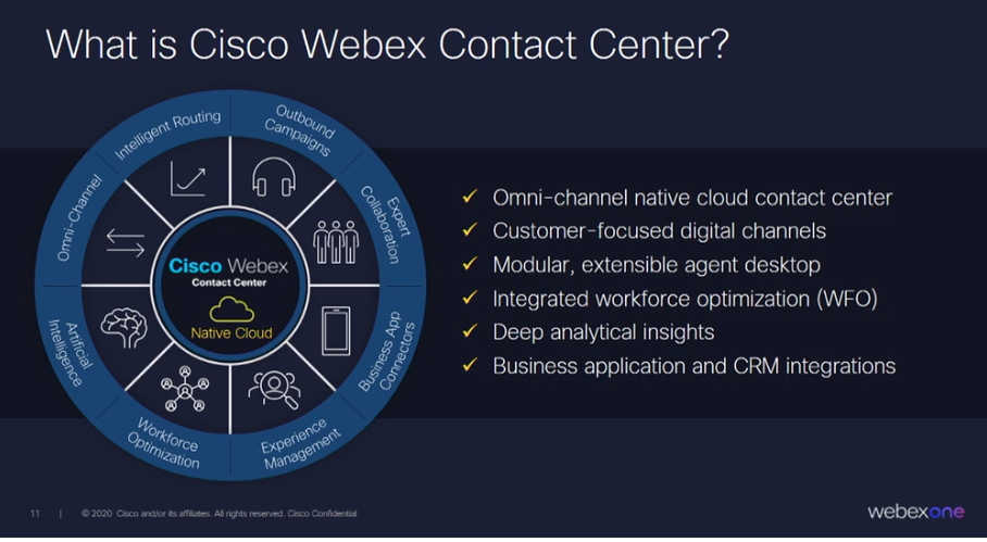 overview of Cisco Webex Contact Center